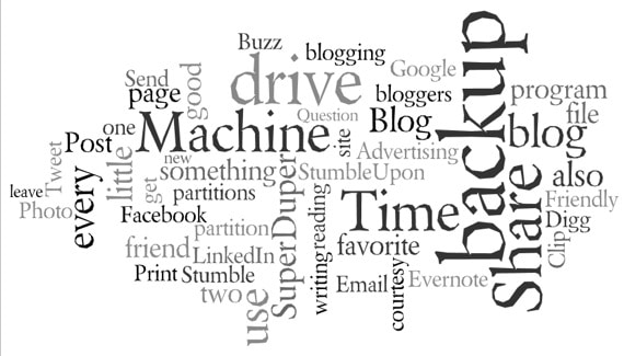 Wordle Graphic of My Posts for December