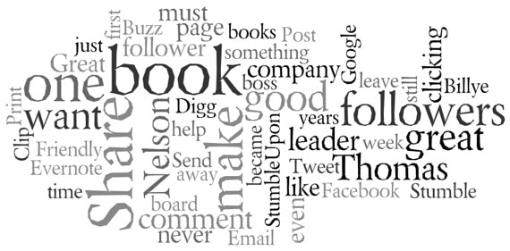 Wordle graphic for march 2011