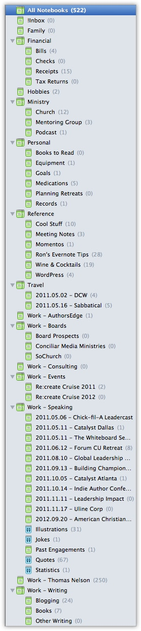 Evernote stacks and notebooks