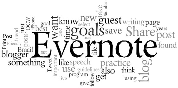 Wordle Graphic for May 2011
