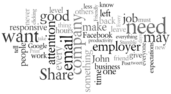 Wordle Graphic for July 2011