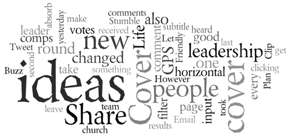 Wordle Graphic for September 2011