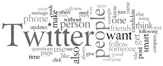 Wordle Graphic for November 2011
