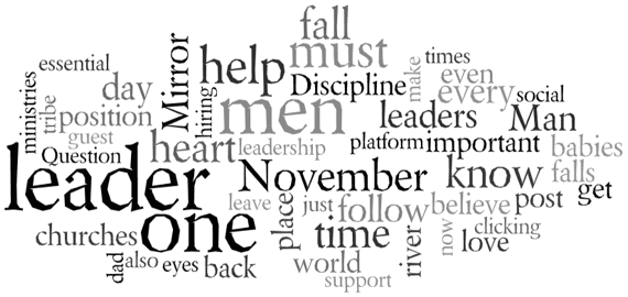 Wordle Graphic for October 2011
