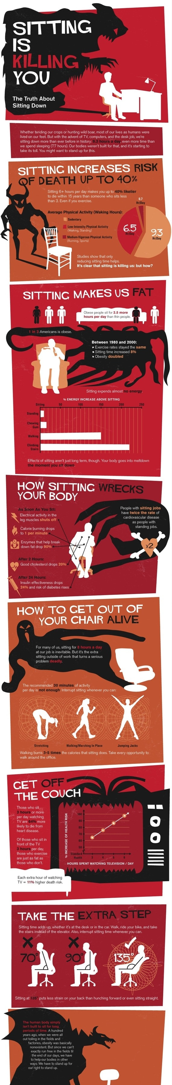 Sitting Is Killing You by Visual.ly