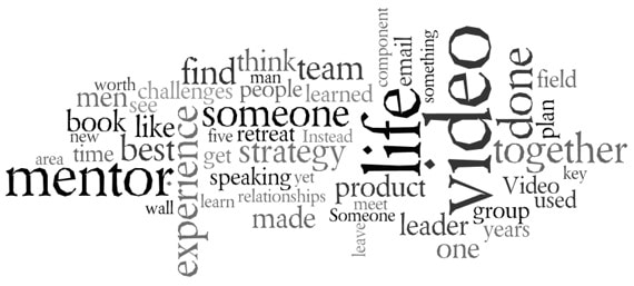 Wordle Graphic for January 2012