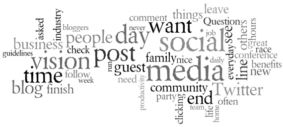 Wordle Graphic for February 2012