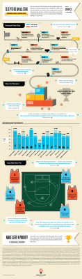 Sleep and Productivity Infographic